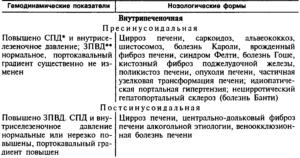 portalnaya-gipertenziya-u-detey-13