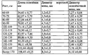 portalnaya-gipertenziya-u-detey-14