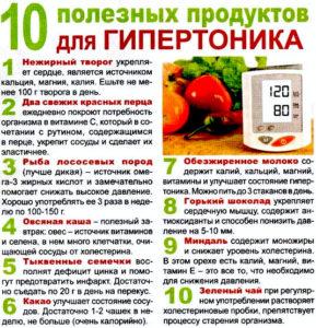 10 полезных продукта для гипертоника