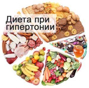 Низкосолевая диета при гипертонии