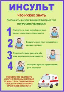 Инсульт при гипертонии