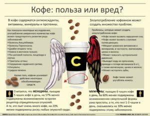 Кому можно кофе