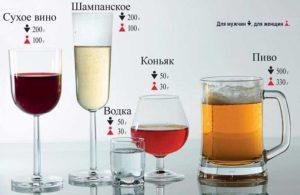Безопасная норма алкоголя