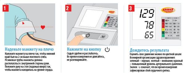 Как правильно измерить давление электронным тонометром советы