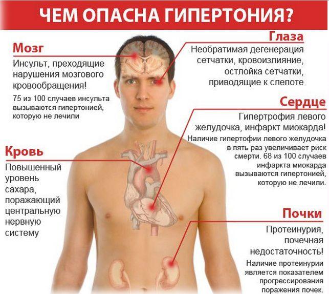 Причины повышенного давления человека
