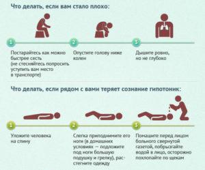 Первая помощь при гипотонии