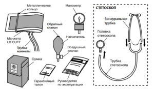 Характеристики механического тонометра