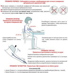 Как правильно мерить давление тонометром