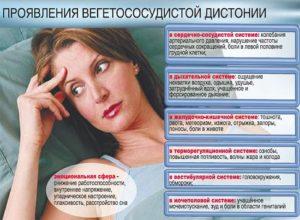 Проявление симптома низкого пульса