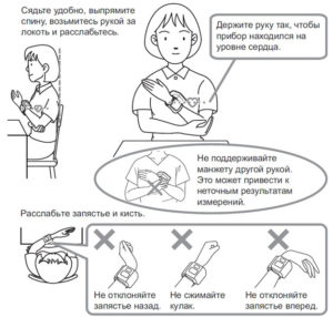 Схема измерения давления