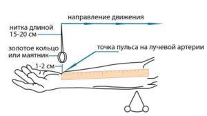 Измерение давления без тонометра