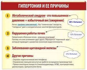 Изображение - Причины поднятия давления у женщин davlenieuzhenschin-2-300x244