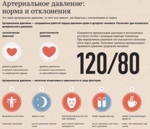 Изображение - Причины поднятия давления у женщин davlenieuzhenschin-3-300x258