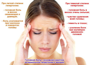 Головная боль при гипертонии