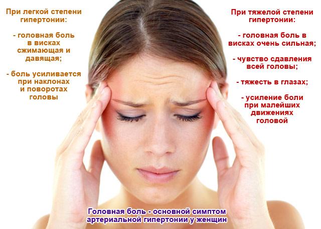 Причины и симптомы высокого давления у женщин. Что делать?