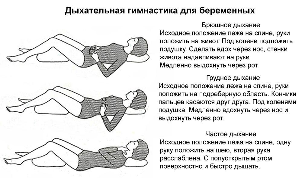 Гимнастика для беременной в картинках