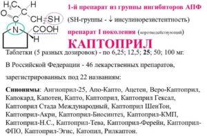 Ингибор АПФ - Каптоприл