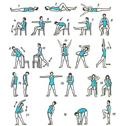 Упражнения и гимнастика (ЛФК) при гипертонической болезни