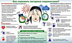 Как пережить погодные недомогания