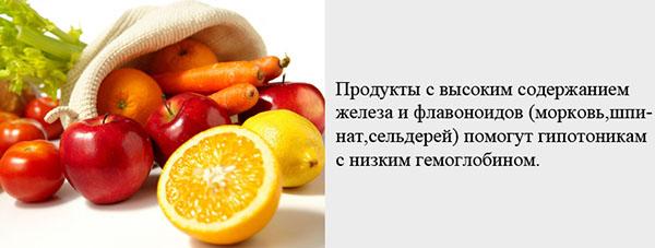 Продукты и питание при низком давлении. Что можно кушать?