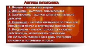 Аптечка гипотоника