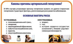 Основные факторы риска гипертонии