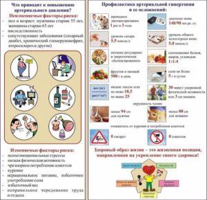 Что приводит к повышению артериального давления