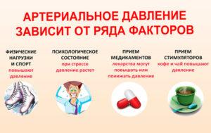 От каких факторов зависит артериальное давление