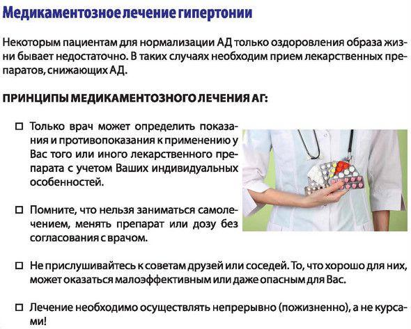 магнезия лечение гипертонии