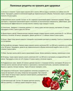 Полезные рецепты из граната